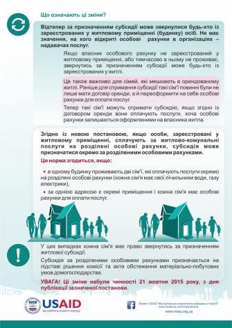 Житлові субсидії - Що означають ці зміни