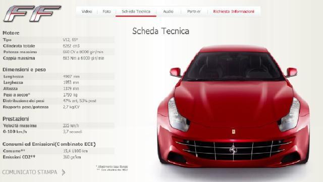 Ferrari FF Teknik Özellikleri   Roboyt.Com