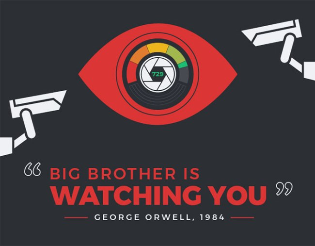 """Big brother is watching you"""