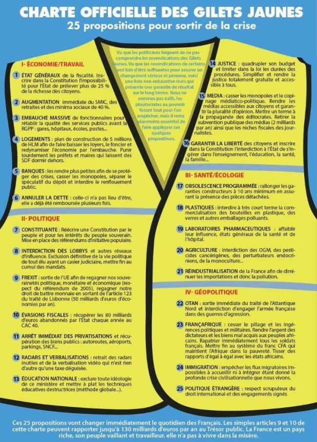 Charte officielle des gilets jaunes (foto Twitter)