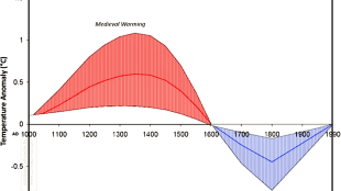 Medieval Warming period & Little Ice Age (foto PhilValentineShow)