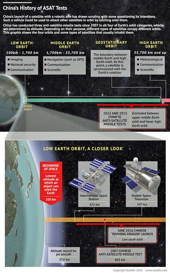 Roaming-Dragon-satellite-altitudes-and-china-missile-reach-070516