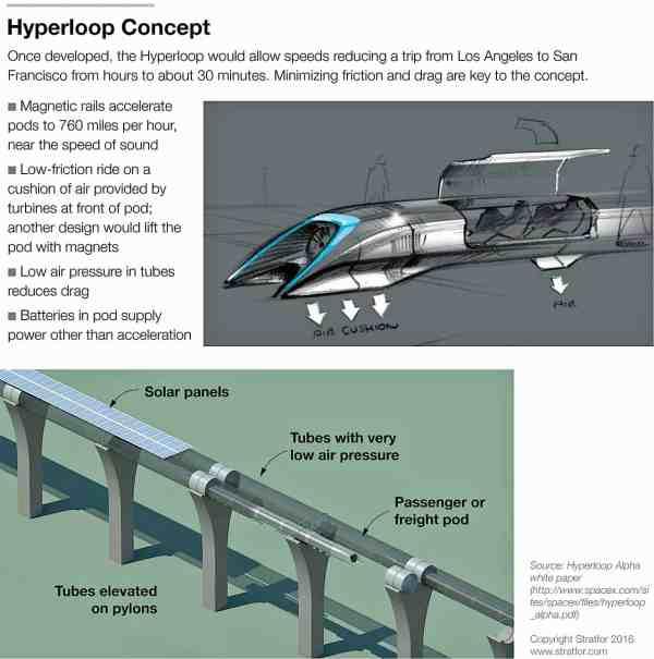 hyperloop-093216_0-3-copy