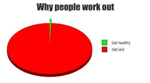 funny-chart-graph-people-work-out