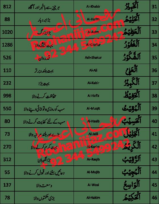 99-Names-of-Allah