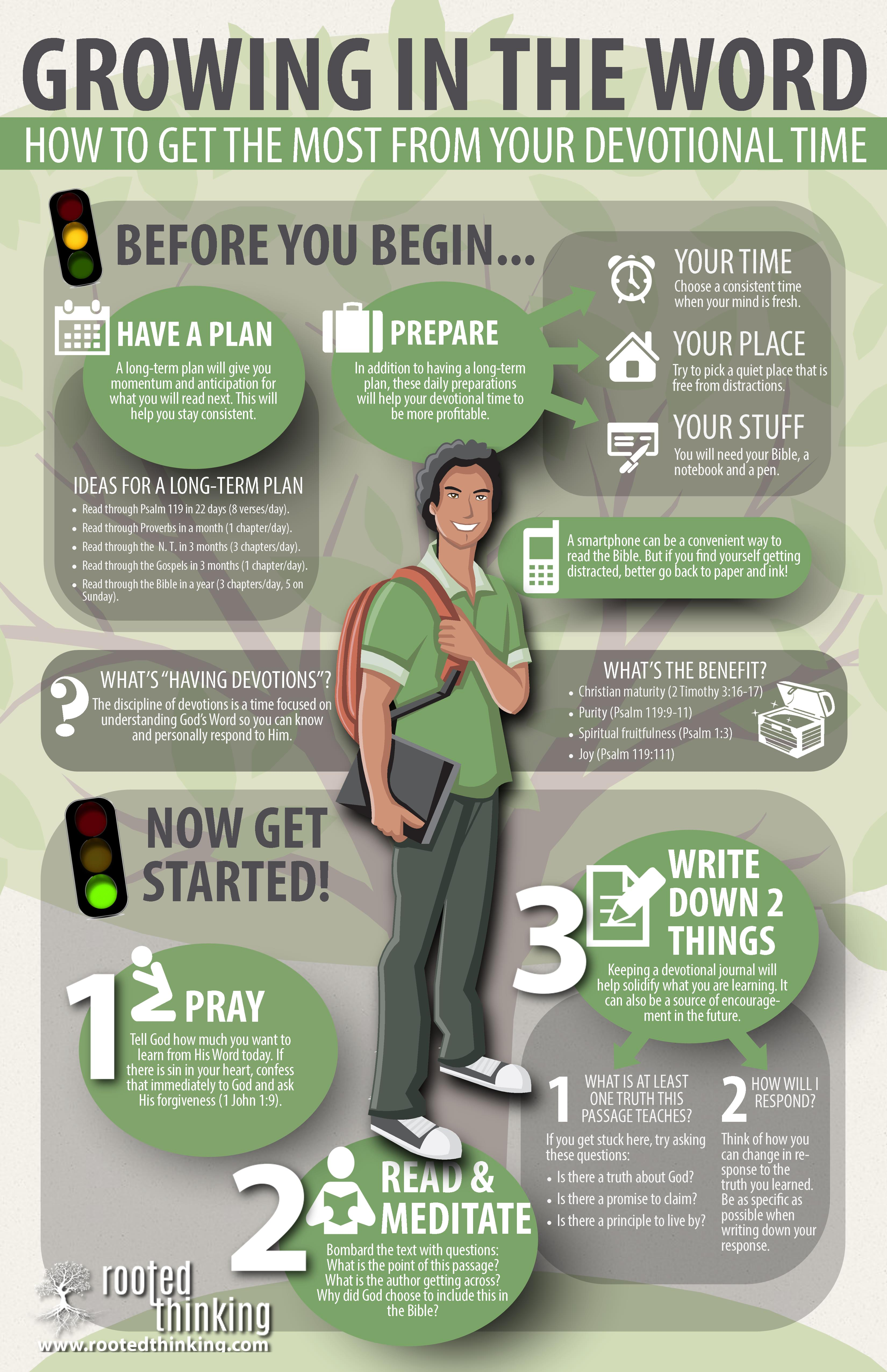 Free Printable Infographic--Getting the Most from ...