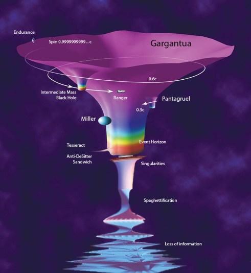 interstellar-scary
