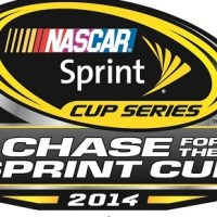 NSCS: Current Points Standings (Following Talladega)