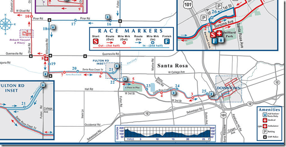 image thumb30 Santa Rosa Marathon Results and Race Recap