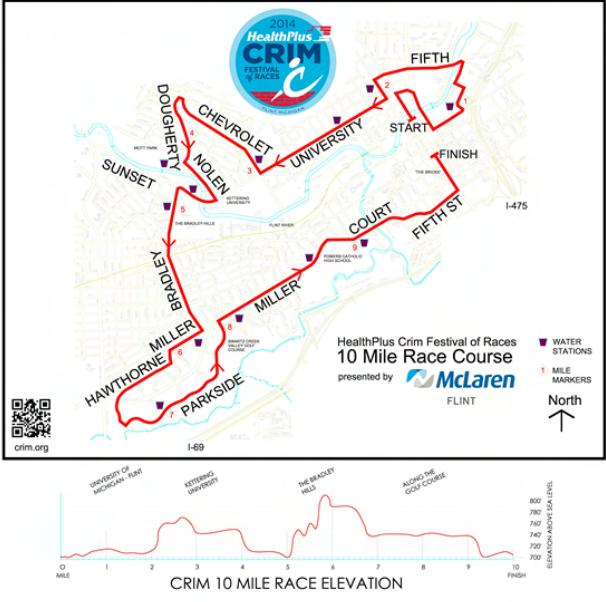 crim-festival-races-10-mile-map