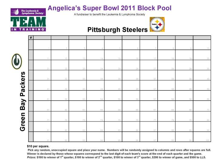 how to make a super bowl pool
