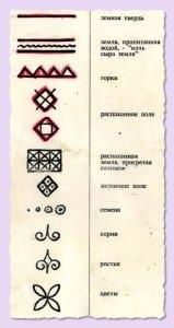 мезенская роспись знаки земли