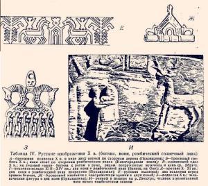 Древние элементы в русском народном искусстве