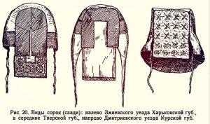 Женские головные уборы восточных (русских) славян
