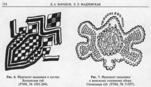 Образ лягушки в вышивке