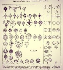 Символы небесных светил в орнаменте Древней Руси