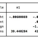 【Stata】estimates系の関数の用法