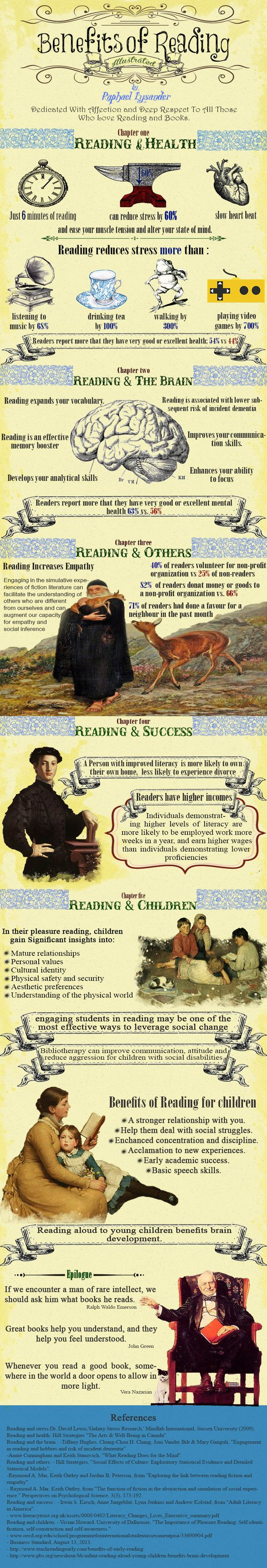 Benefits of Reading by Raphael Lysander