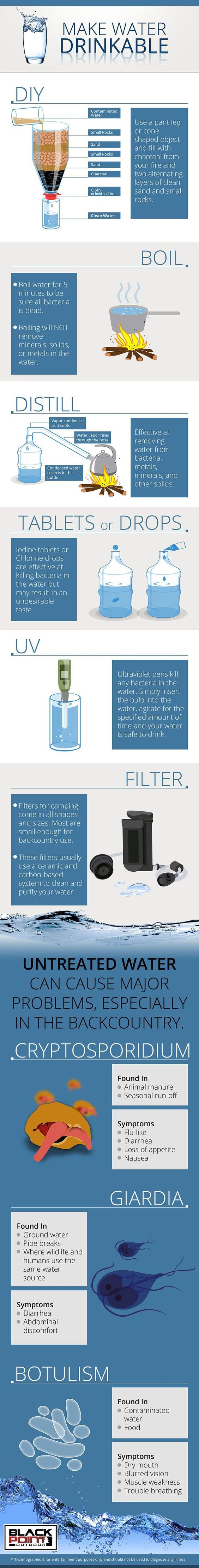Make Water Drinkable   Why and How to Purify Water   Survival Skills, Tips And Tricks by Survival Life at http://survivallife.com/2016/01/19/make-water-drinkable/