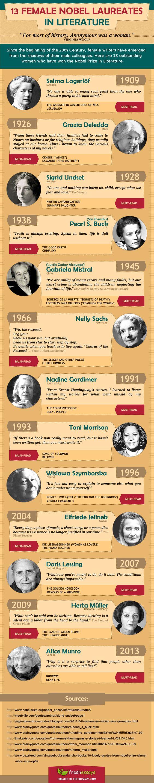 13 Female Nobel Laureates In Literature - Writers Write: