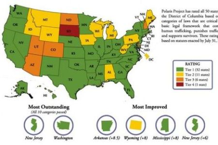 states ranked in their anti trafficking efforts | human
