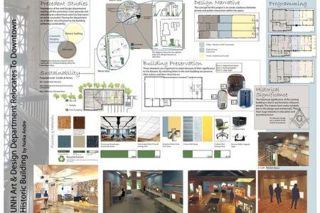 the 25 best ideas about interior design portfolios on