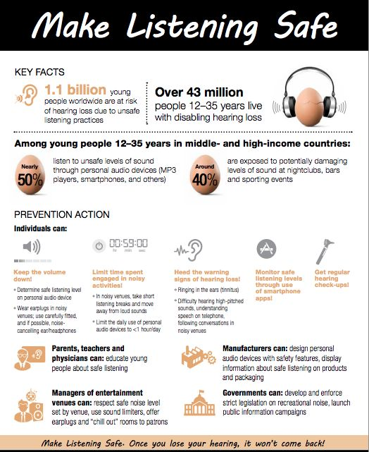 Ultrasonic noise exposure does indeed cause hearing loss 1