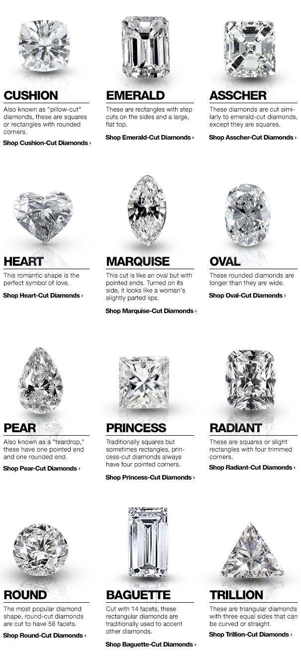engagement ring guide buy wedding rings Shop diamonds by shape with tips Diamond Buying Guide