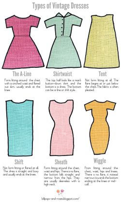 Small Of Different Types Of Dresses