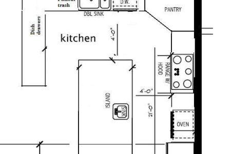 7a929121e405472e4bcb2e2c54f3e6f5 kitchen layouts with island kitchen layout design