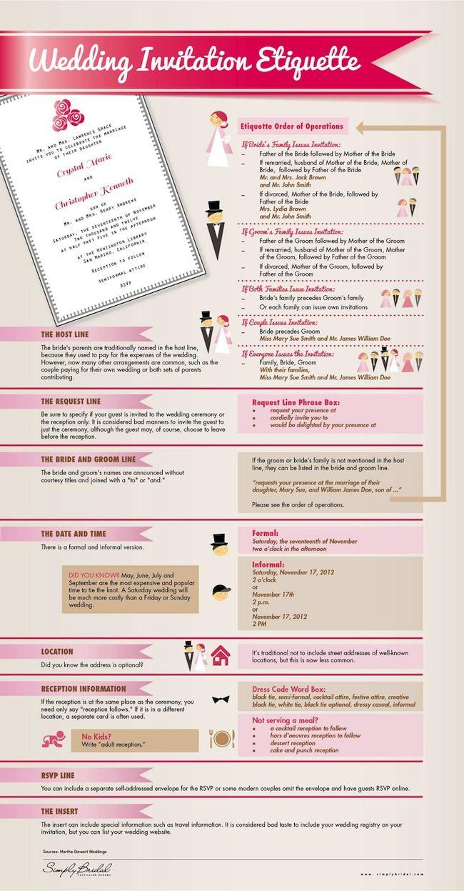 formal wedding invitations formal wedding invitations Wedding Invitation Etiquette Guide