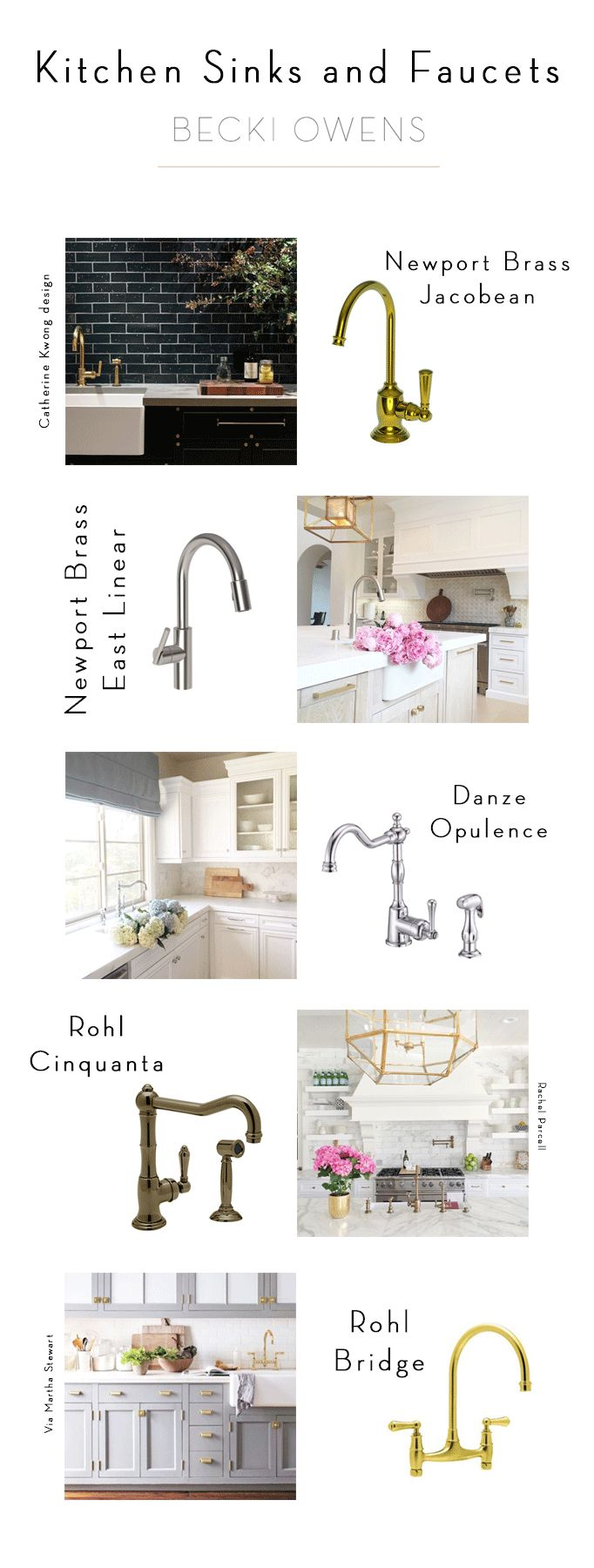 fab faucets rohl kitchen faucets Kitchen Sinks Faucets