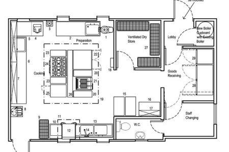 d9961af759d0e03a5fe0304926171706 kitchen layout plans kitchen design layouts