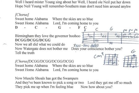 Exelent Coming Home Guitar Chords Image Collection - Guitar Ukulele ...