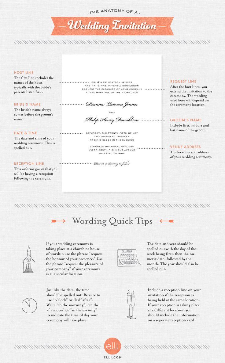 wedding invitation wording wedding invitations wording 25 Best Ideas about Wedding Invitation Wording on Pinterest Wedding wording How to word invitations and How to write wedding invitations