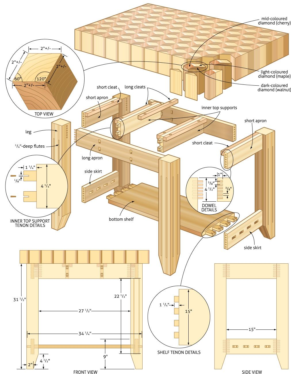 butcher block kitchen table Teds Woodworking Review Teds Wood Working offers 16 woodworking plans and blueprints for beginners to advanced