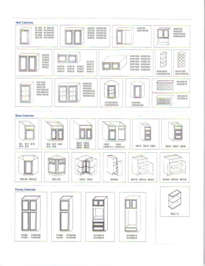 standard kitchen cabinet sizes Kitchen Cabinets Sizes