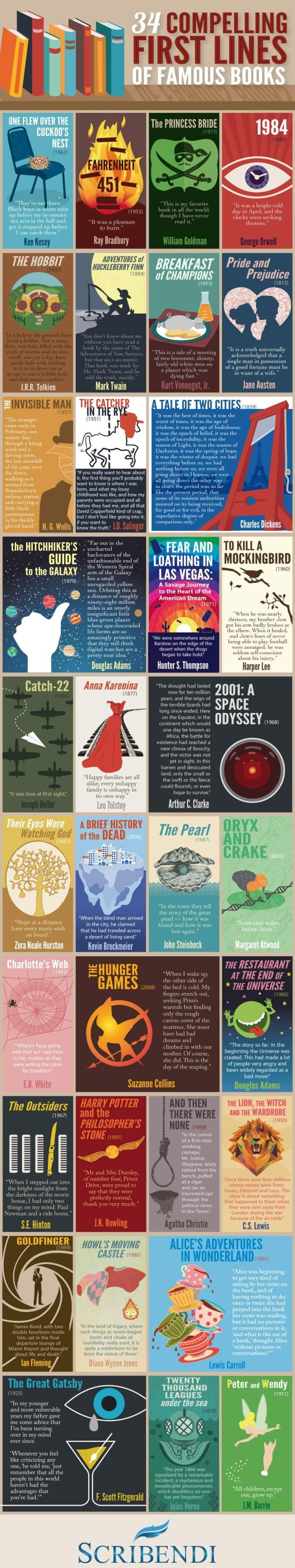 34 Compelling First Lines of Famous Books #infographic