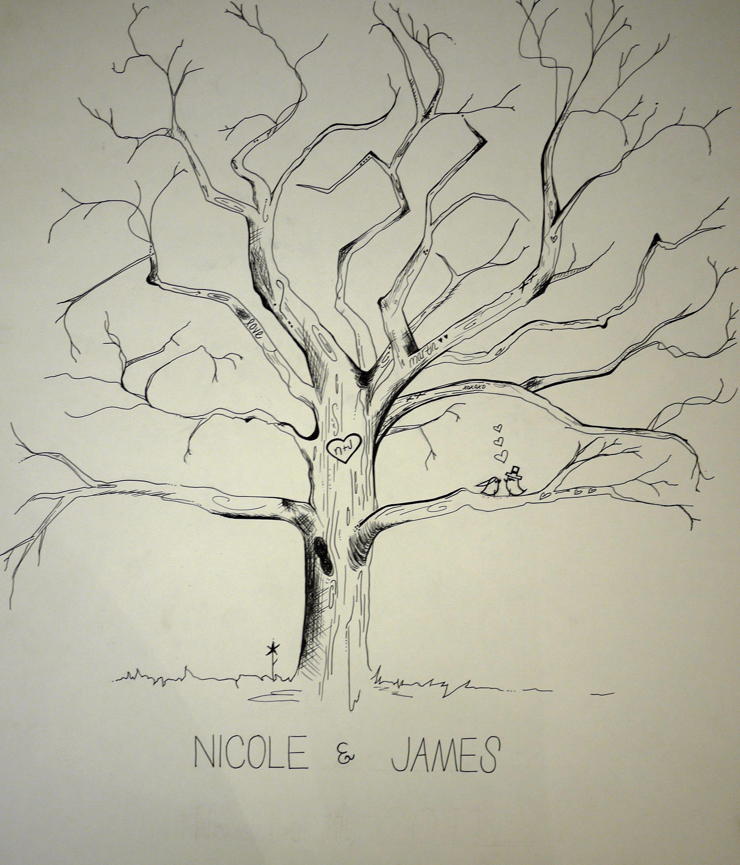 wedding tree Fingerprint tree