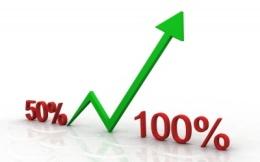 прибыльность товарных запасов