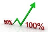 показатели рентабельности (прибыльности)