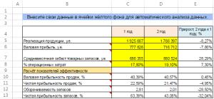 анализ прибыльности направлений