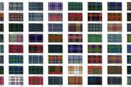 scotland clans ?x47994