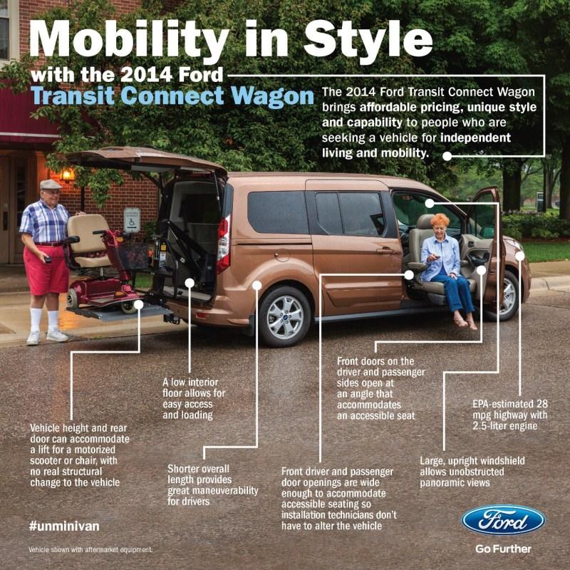 Large Of Transit Connect Camper