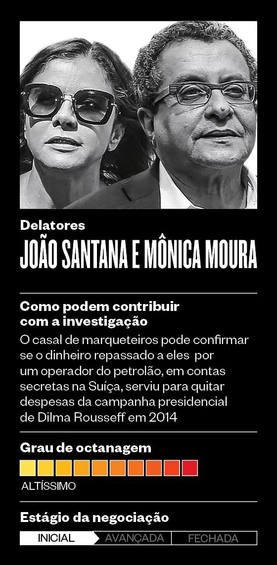 João Santana e Mônica  (Foto: Época )
