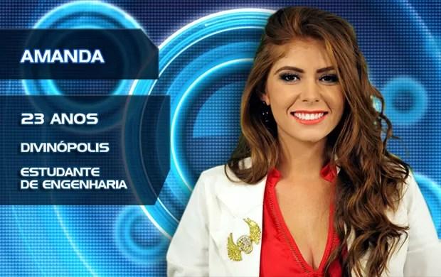 Amanda (Foto: BBB/TVGlobo)