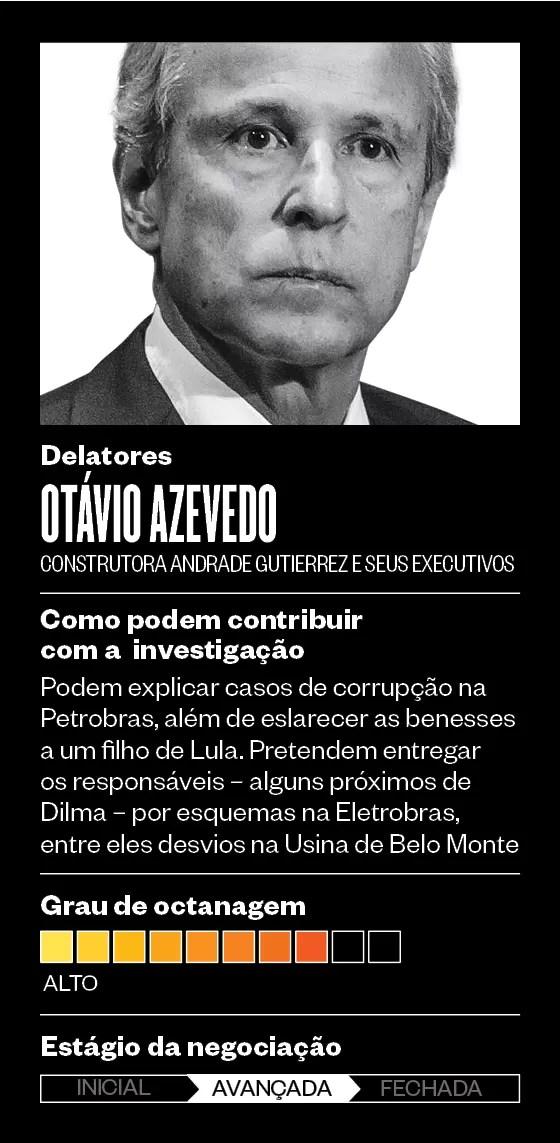 Otávio Azevedo  (Foto: Época )