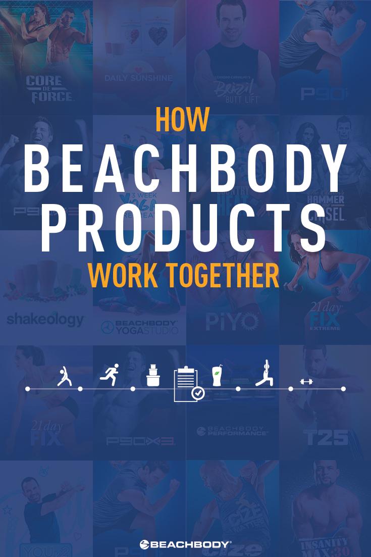 Fullsize Of Beach Body Diet