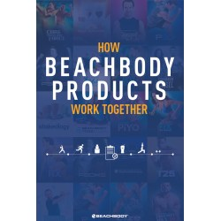 Decent How It Works Beachbody Blog Beachbody Diet Structure Plan Beach Body Diet Workout What Is What It Is