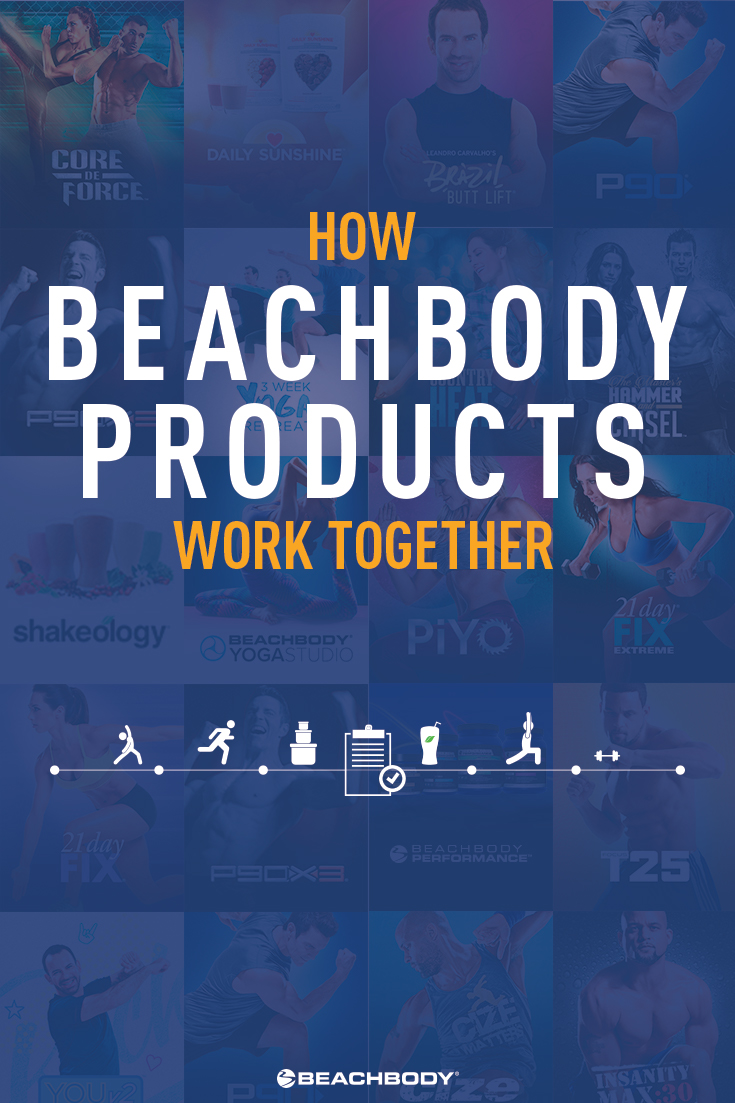 Large Of Beach Body Diet